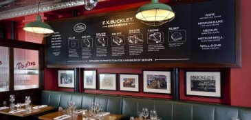 fx-buckley-steak-dublin