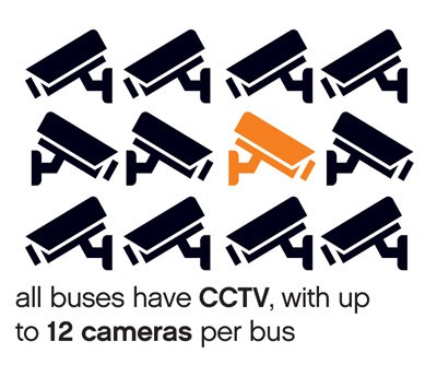 Dublin Bus Information Cube, all buses have CCTV, with up to 12 cameras per bus